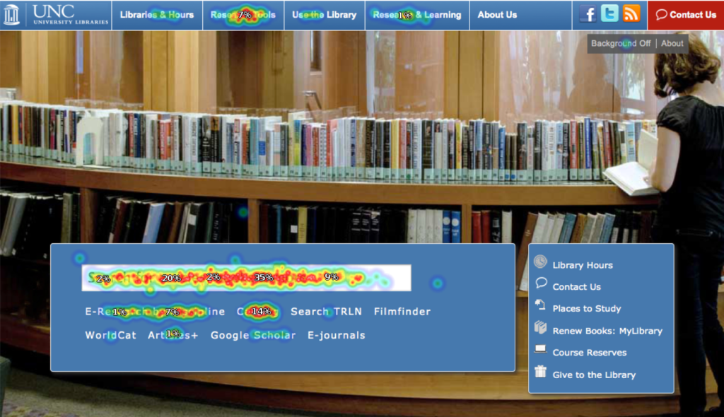 Heatmap of user clicks on the UNC Libraries' Homepage, with over 70% clustered on the screen's main search box.